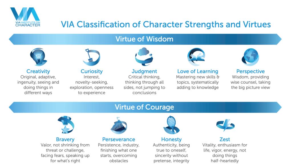 Embrace Autism | VIA Inventory of Strengths | Screenshot 2020 05 15 13.59.20