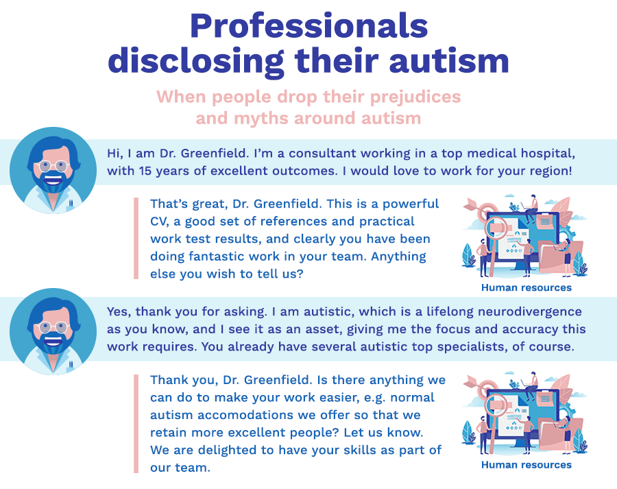 An illustration showing what good HR looks like, which makes it possible for autistic professionals to disclose their autism.