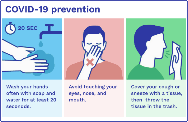 COVID-19 prevention: wash your hands, avoid touching your face, and cover your cough or sneeze.